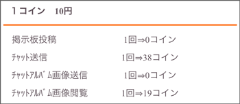 ソフレ料金表、(コイン減算表)